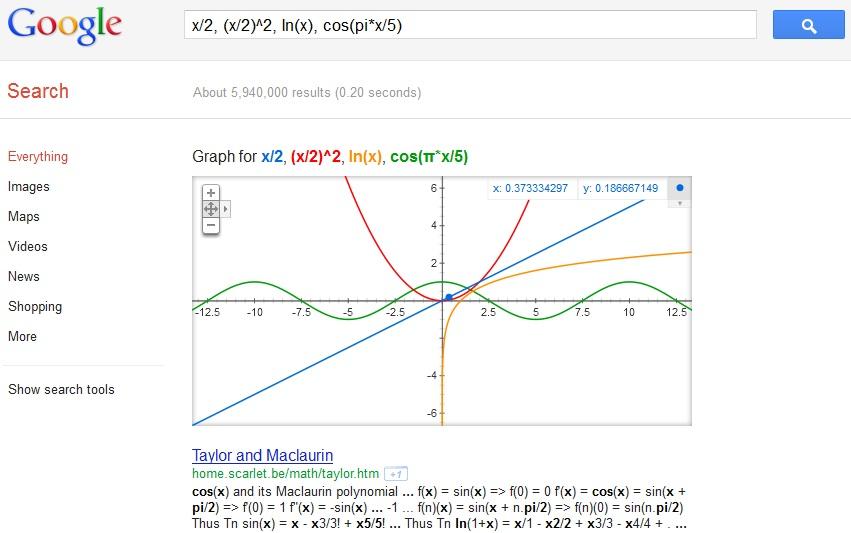persamaan-persamaan kalkulus