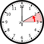 DST (sumber: http://www.timeanddate.com/)