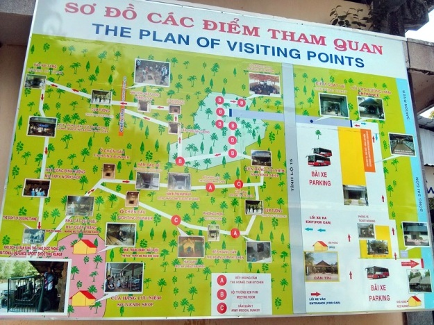 The plan of visiting points