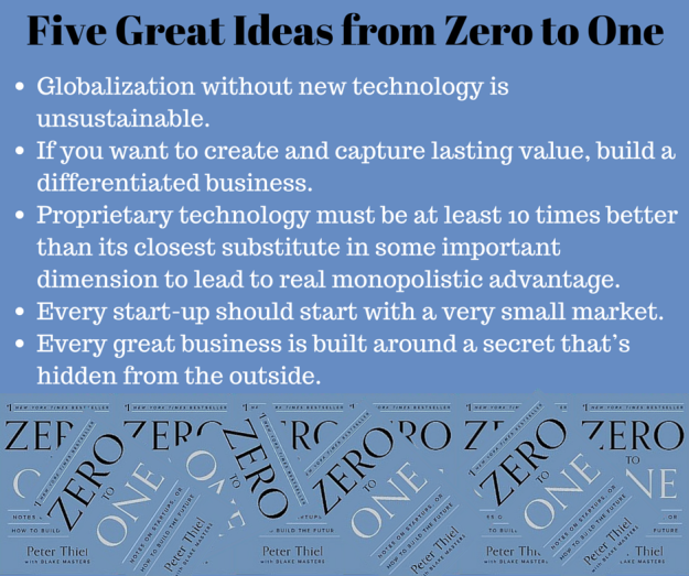 Zero to One (source: http://theinvisiblementor.com/)