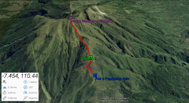 Track Pos 3-Puncak Merbabu sebagaimana tercatat oleh log GPS