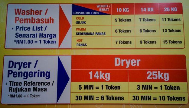 daftar token laundry.jpg